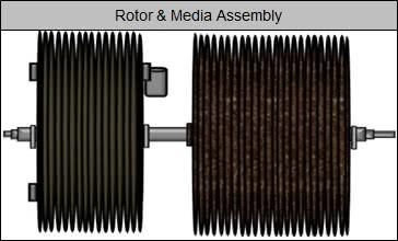 Klargester BioDisc Rotor & Media Assembly